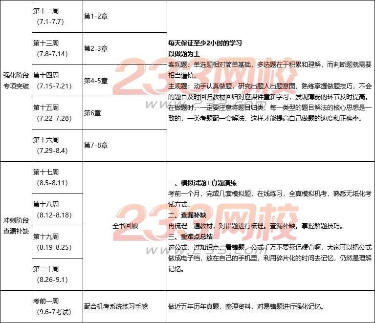 2019年中级经济法答案_2019中级 经济法 考试大纲解析 第四章第一节
