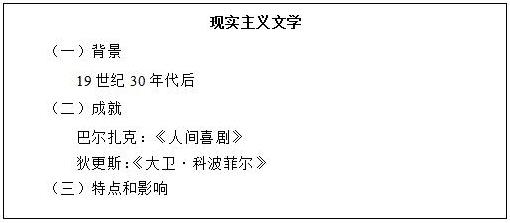 广东教师资格证高中历史《现实主义文学》面试教案