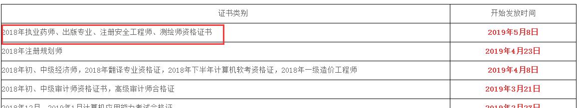 2018年四川执业药师报名入口已开通(7月20日-8月20日)
