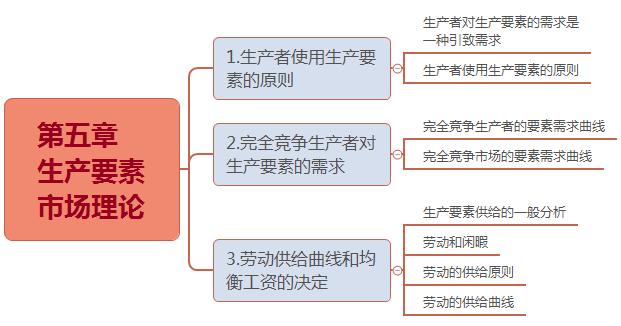 2019中级经济基础知识_2019年中级经济师考试教材 经济基础知识