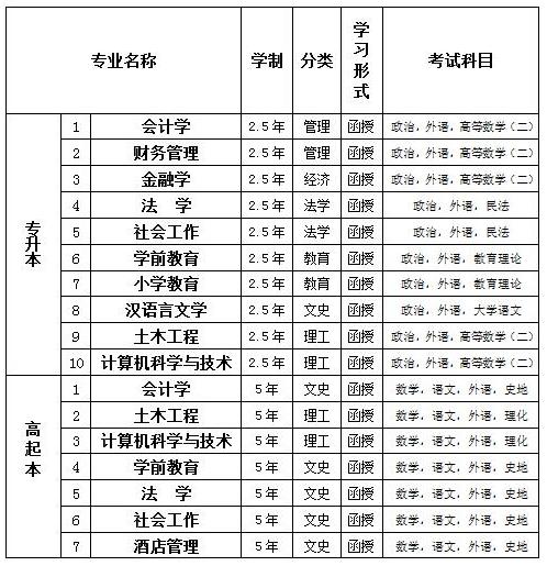 zhaoshengjianzhang1.png