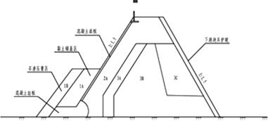 2019年二级建造师水利水电工程真题解析(名师完整版)