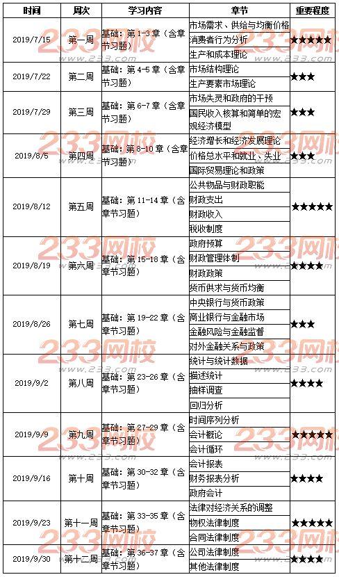 中级经济师学习计划表.png