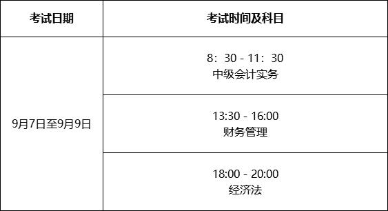 2019年中级会计师考试时间安排