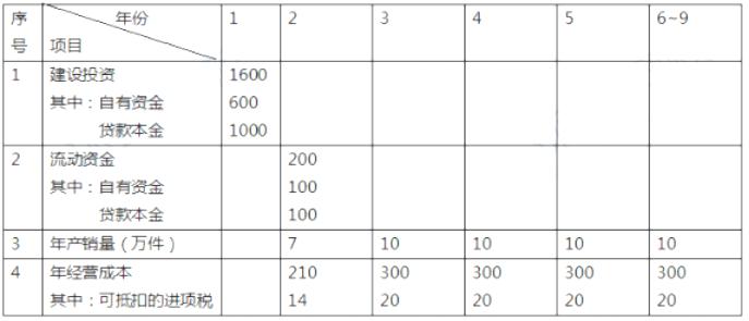 2019年一级造价工程师考试《案例分析(安装)》考试真题及答案解析