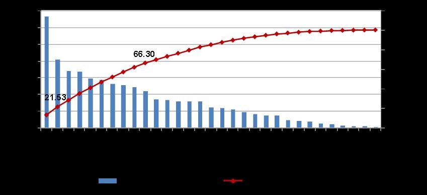 人均产值_产值报表样表图片(3)