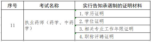 执业药师办理材料.png