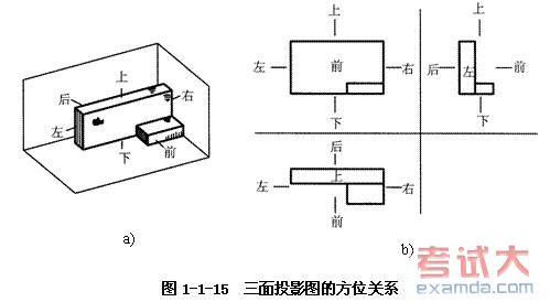 面关系_土建造价员考试复指导之投影原理4-二级造价工程师-233网校
